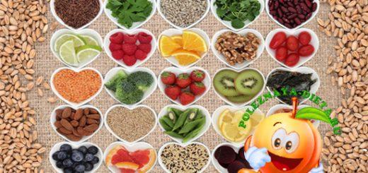 клетчатка, запор на диете